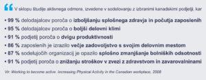 Aktivni odmori Gecko HRM Naja Babnik